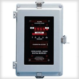 Gems Sensor & Control 163000 Series Visual Level Indicators