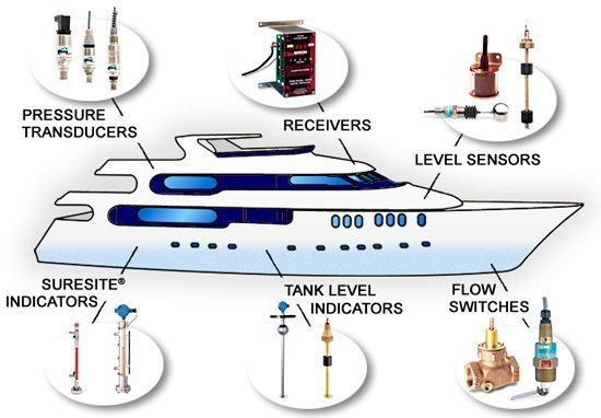 , Liquid Control and Monitoring Solutions for Commercial Ships