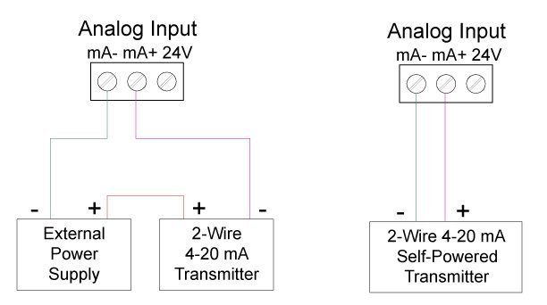 Transmitters Powered by ConsoliDator+'s Isolated 24 VDC Power Supply