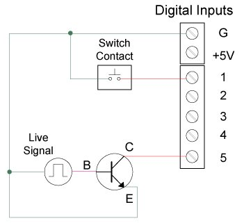 Digital Input from Switch Closure and Live Signal