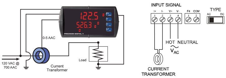PD6400_Voltage_and_Current_input