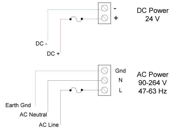PD9000 Power Connections