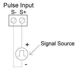 Flow Meter Pulse Input Connections